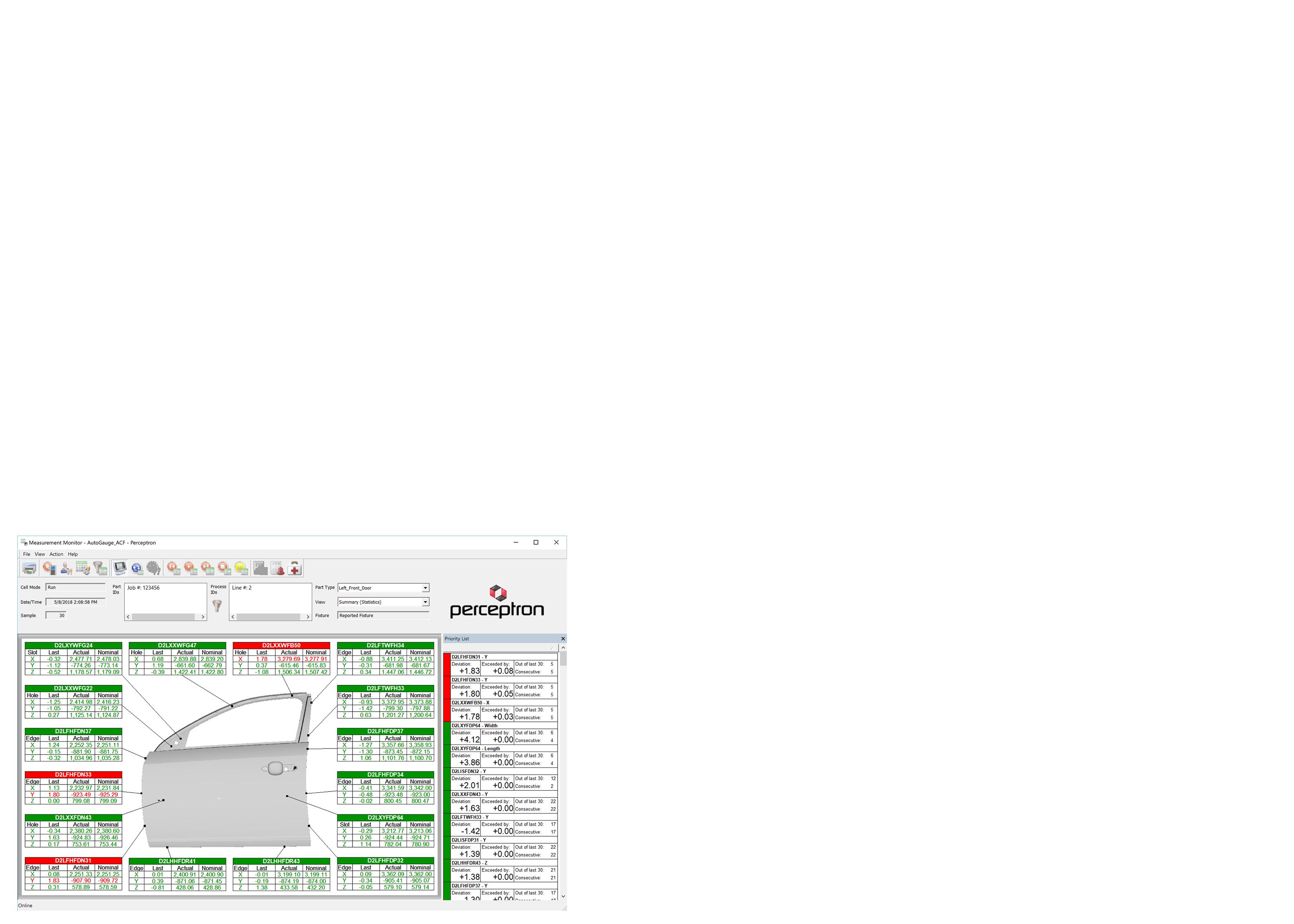 Perceptron visualization screen for automated metrology